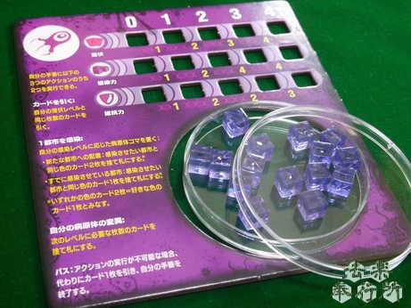 パンデミック 接触感染 プレイヤーボード