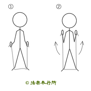 チューブトレーニング(上腕とか)