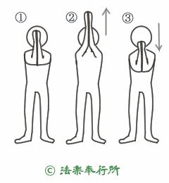自重トレーニング(胸筋を鍛える)