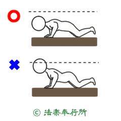 筋トレ 初心者 腕立て伏せ 膝つき 良い例 悪い例