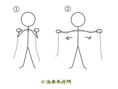 チューブトレーニング(胸とか)