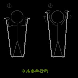 チューブトレーニング(背面の肩あたり)