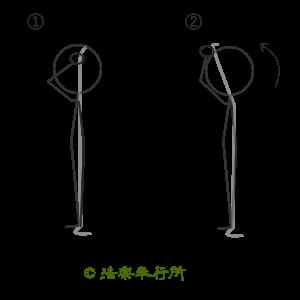 チューブトレーニング(上腕の外側)