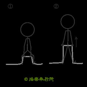 チューブトレーニング(背中や腰)