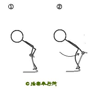 チューブトレーニング(上腕の裏側)