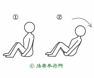 腹筋の自重トレーニング