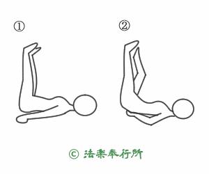 足の自重トレーニング